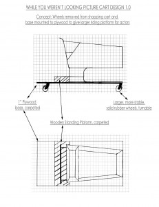 Plans for a rolling picture cart